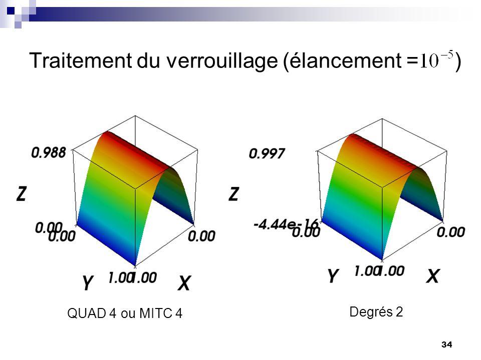 34 Traitement du verrouillage (élancement = ) QUAD 4 ou MITC 4 Degrés 2