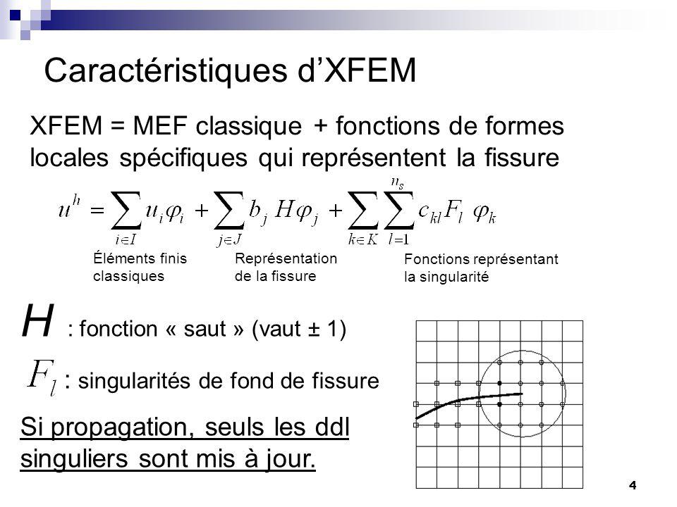 4 Caractéristiques dXFEM H : fonction « saut » (vaut ± 1) : singularités de fond de fissure Si propagation, seuls les ddl singuliers sont mis à jour.