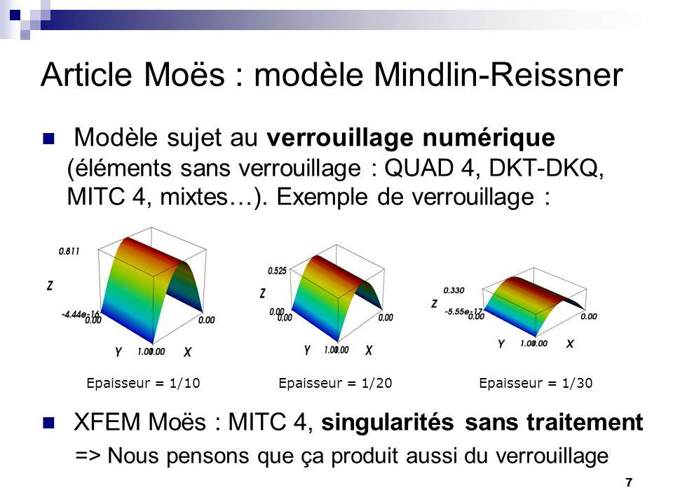 8 Epaisseur x 20 XFEM moins précis que la méthode classique en cas dépaisseur mince Article Moës : résultat numérique Valeur à obtenir = 1 Il faudrait appliquer un traitement aux singularités
