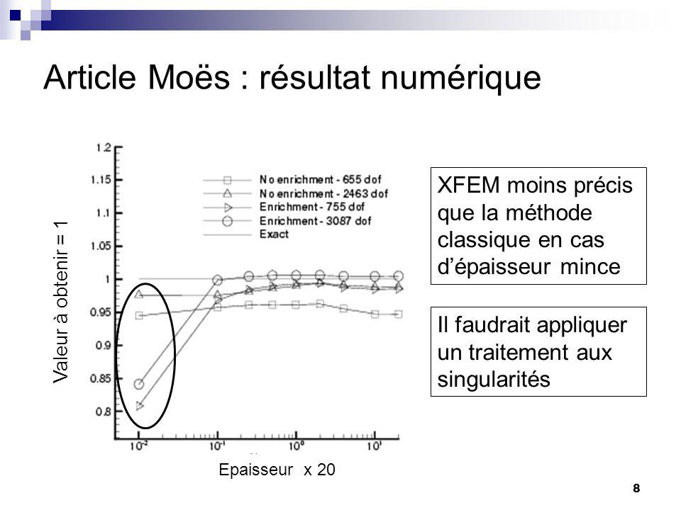 8 Epaisseur x 20 XFEM moins précis que la méthode classique en cas dépaisseur mince Article Moës : résultat numérique Valeur à obtenir = 1 Il faudrait