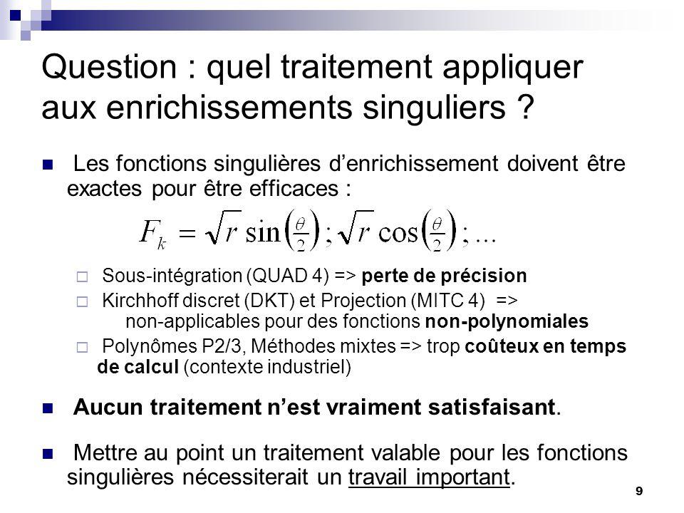 30 Les 5 fonctions inconnues, permettent de reconstituer le déplacement 3D (calcul 2D) En homogène-isotrope, et sont découplés : = élasticité 2D (déjà bien traité) = flexion : le sujet dintérêt.