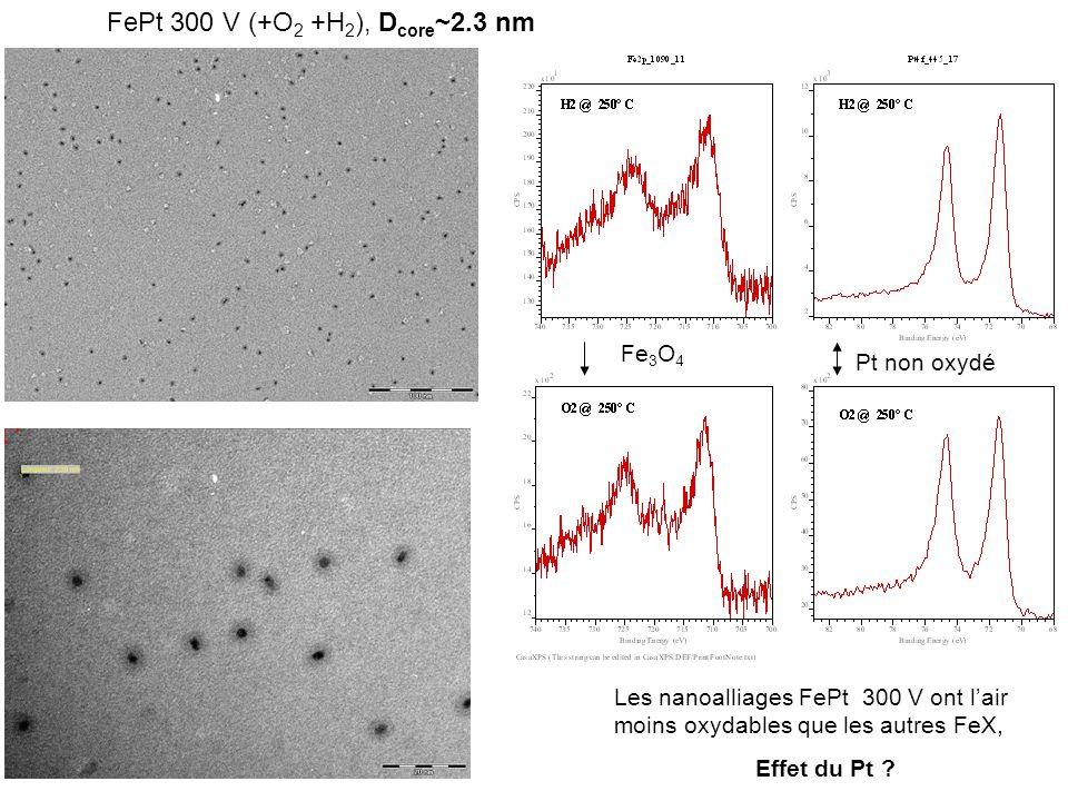 FePt 300 V (+O 2 +H 2 ), D core ~2.3 nm Pt non oxydé Fe 3 O 4 Les nanoalliages FePt 300 V ont lair moins oxydables que les autres FeX, Effet du Pt ?