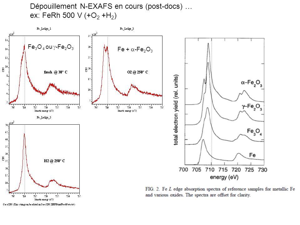 Dépouillement N-EXAFS en cours (post-docs) … ex: FeRh 500 V (+O 2 +H 2 ) Fe + -Fe 2 O 3 Fe 3 O 4 ou -Fe 2 O 3