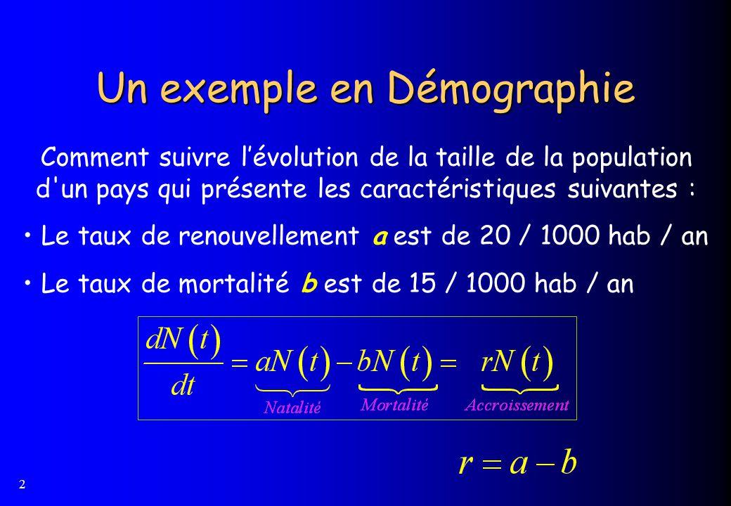 2 Un exemple en Démographie Comment suivre lévolution de la taille de la population d un pays qui présente les caractéristiques suivantes : Le taux de renouvellement a est de 20 / 1000 hab / an Le taux de mortalité b est de 15 / 1000 hab / an