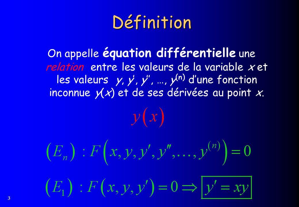 3 Définition On appelle équation différentielle une relation entre les valeurs de la variable x et les valeurs y, y, y, …, y (n) dune fonction inconnue y(x) et de ses dérivées au point x.