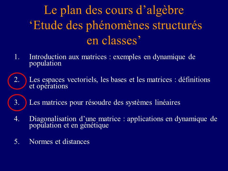 Le plan des cours dalgèbre Etude des phénomènes structurés en classes 1.Introduction aux matrices : exemples en dynamique de population 2.Les espaces
