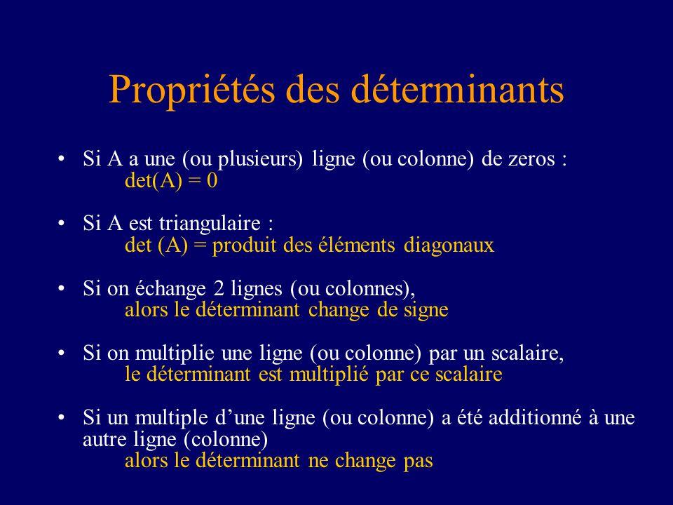 Propriétés des déterminants Si A a une (ou plusieurs) ligne (ou colonne) de zeros : det(A) = 0 Si A est triangulaire : det (A) = produit des éléments diagonaux Si on échange 2 lignes (ou colonnes), alors le déterminant change de signe Si on multiplie une ligne (ou colonne) par un scalaire, le déterminant est multiplié par ce scalaire Si un multiple dune ligne (ou colonne) a été additionné à une autre ligne (colonne) alors le déterminant ne change pas