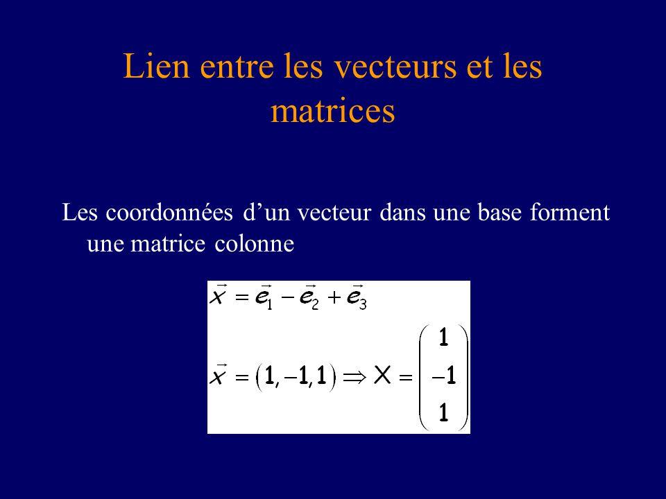 Lien entre les vecteurs et les matrices Les coordonnées dun vecteur dans une base forment une matrice colonne
