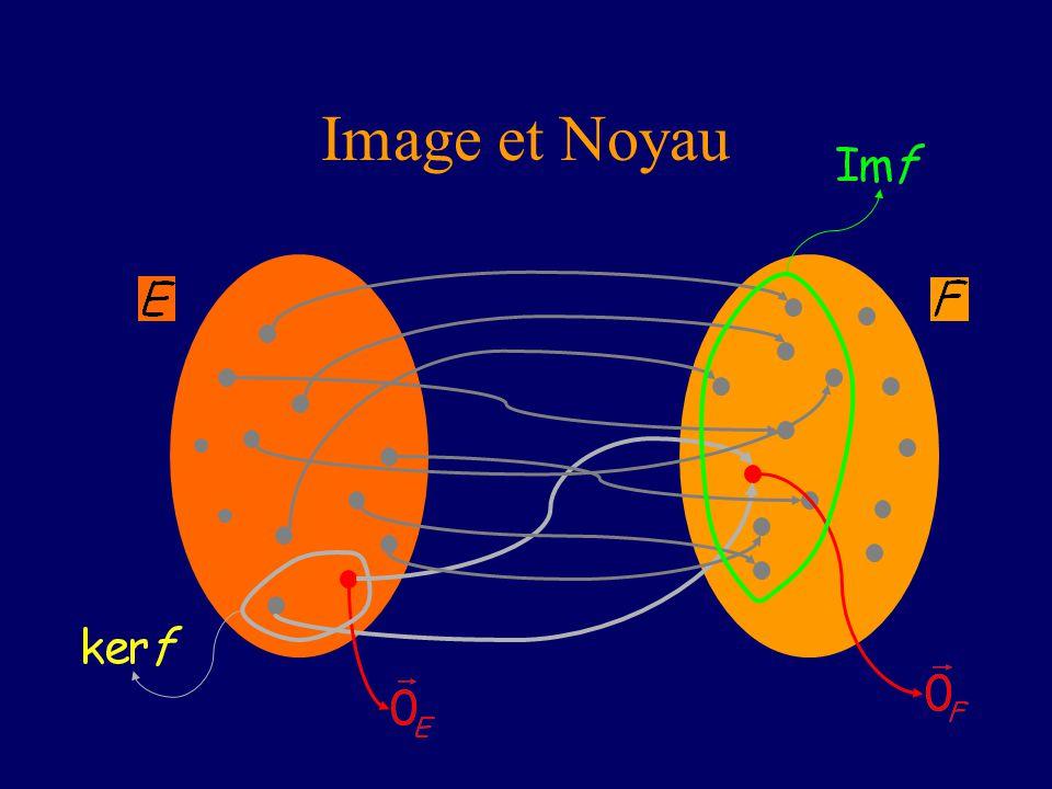 Image et Noyau