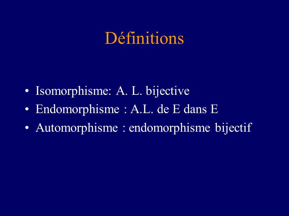 Définitions Isomorphisme: A. L. bijective Endomorphisme : A.L. de E dans E Automorphisme : endomorphisme bijectif
