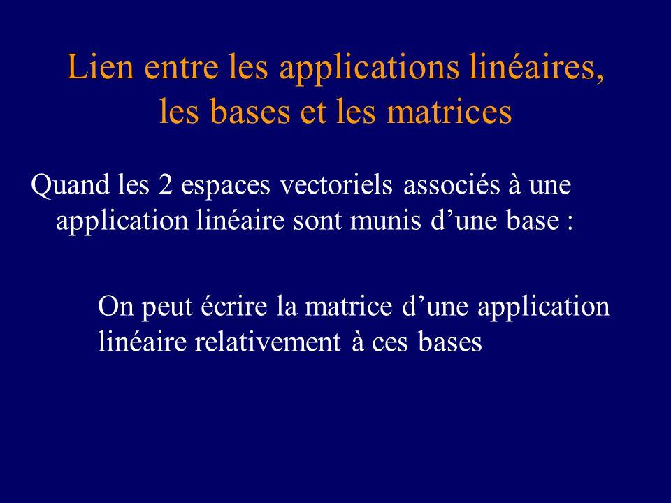 Lien entre les applications linéaires, les bases et les matrices Quand les 2 espaces vectoriels associés à une application linéaire sont munis dune base : On peut écrire la matrice dune application linéaire relativement à ces bases