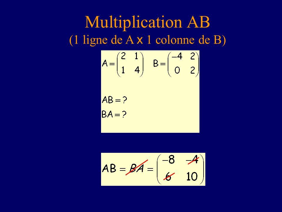 Multiplication AB (1 ligne de A x 1 colonne de B)