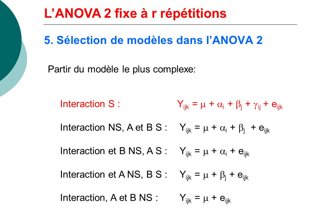 4. Tests de lANOVA 2 Ho : j = 0 Ho : ij = 0 Ho : i = 0 LANOVA 2 fixe à r répétitions