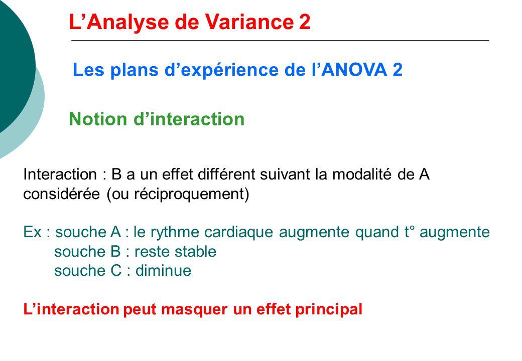 * A et B fixe : plan fixe * A et B aléatoires : plan aléatoire * A ou B aléatoire : plan mixte * n ij = 1 : ANOVA 2 sans répétition * n ij = r constan