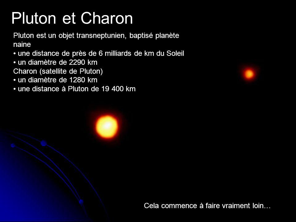 Pluton et Charon Pluton est un objet transneptunien, baptisé planète naine une distance de près de 6 milliards de km du Soleil un diamètre de 2290 km Charon (satellite de Pluton) un diamètre de 1280 km une distance à Pluton de 19 400 km Cela commence à faire vraiment loin…