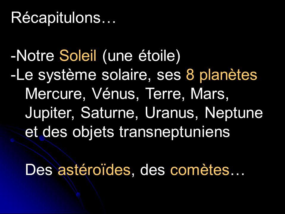 Récapitulons… -Notre Soleil (une étoile) -Le système solaire, ses 8 planètes Mercure, Vénus, Terre, Mars, Jupiter, Saturne, Uranus, Neptune et des objets transneptuniens Des astéroïdes, des comètes…
