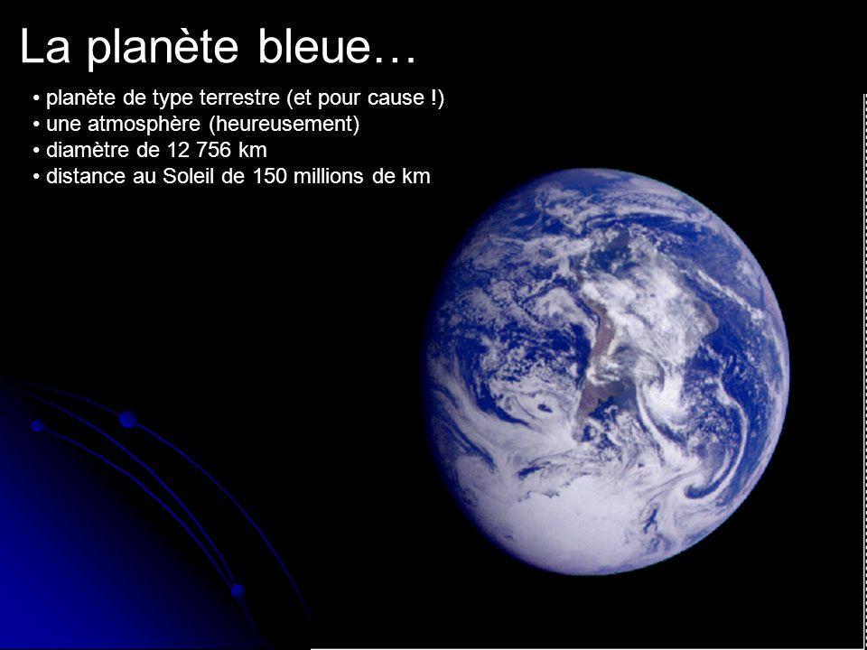 La planète bleue… planète de type terrestre (et pour cause !) une atmosphère (heureusement) diamètre de 12 756 km distance au Soleil de 150 millions de km