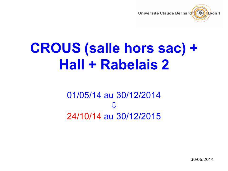 CROUS (salle hors sac) + Hall + Rabelais 2 01/05/14 au 30/12/2014 24/10/14 au 30/12/2015