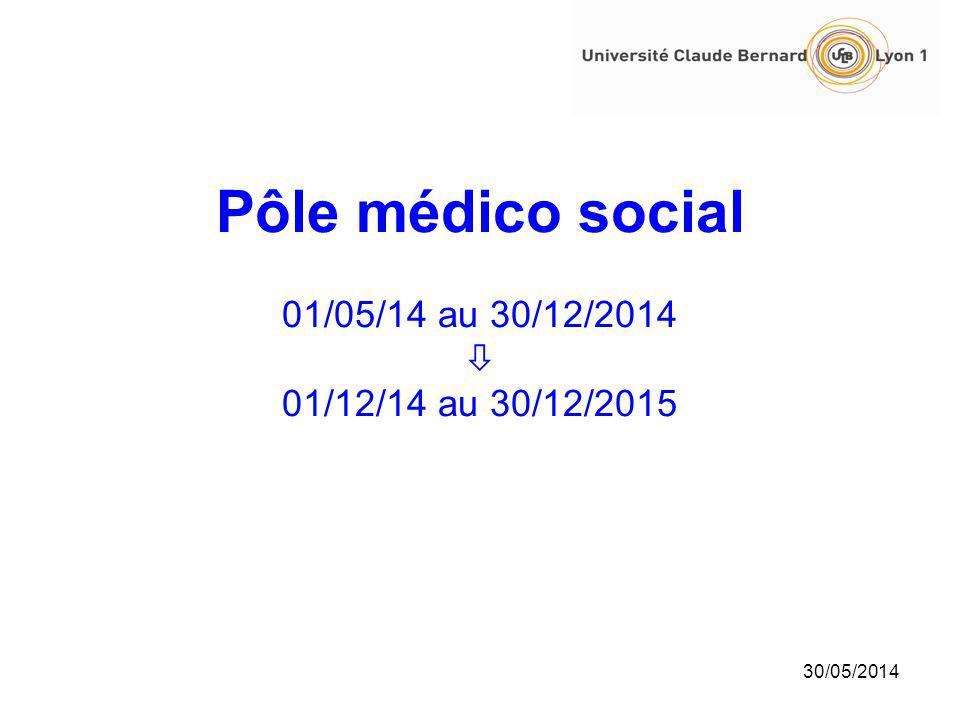 Pôle médico social 01/05/14 au 30/12/2014 01/12/14 au 30/12/2015