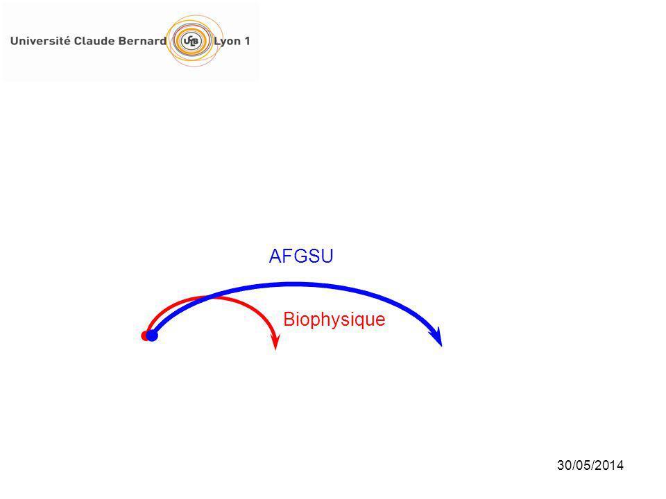 AFGSU Biophysique