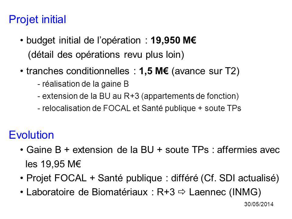 Projet initial budget initial de lopération : 19,950 M (détail des opérations revu plus loin) tranches conditionnelles : 1,5 M (avance sur T2) - réali