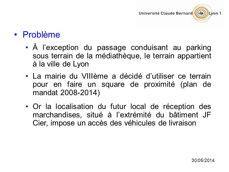 Problème À lexception du passage conduisant au parking sous terrain de la médiathèque, le terrain appartient à la ville de Lyon La mairie du VIIIème a