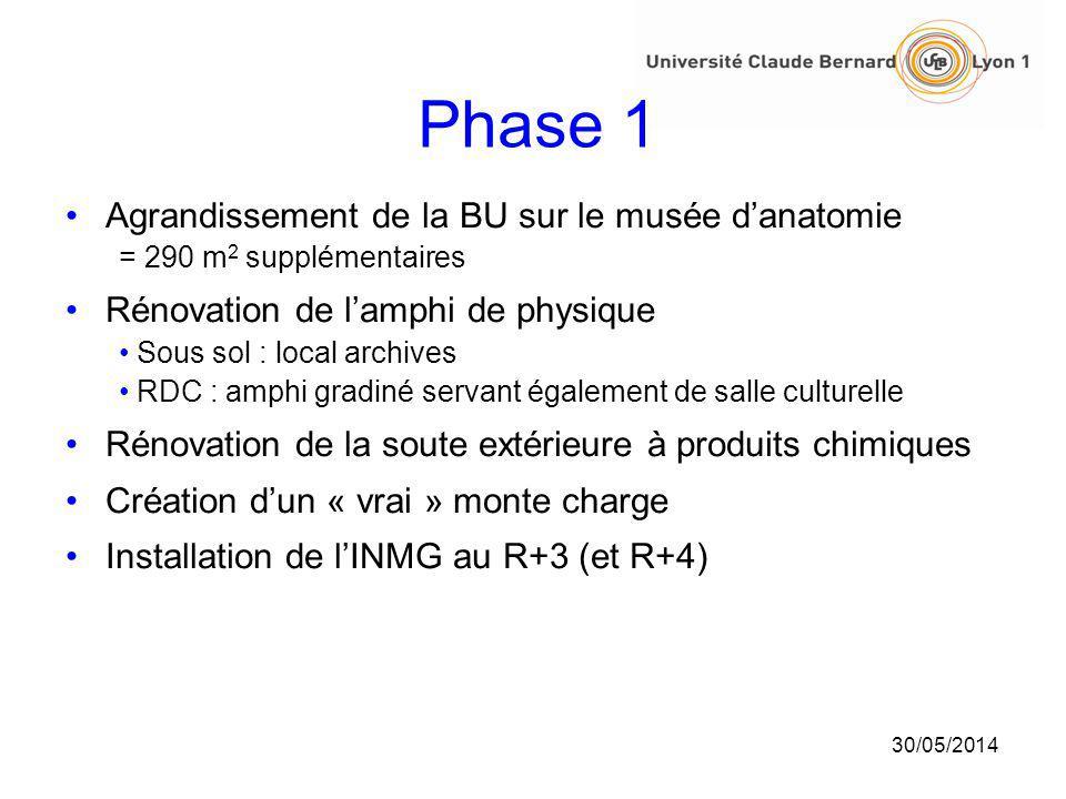 30/05/2014 Phase 1 Agrandissement de la BU sur le musée danatomie = 290 m 2 supplémentaires Rénovation de lamphi de physique Sous sol : local archives