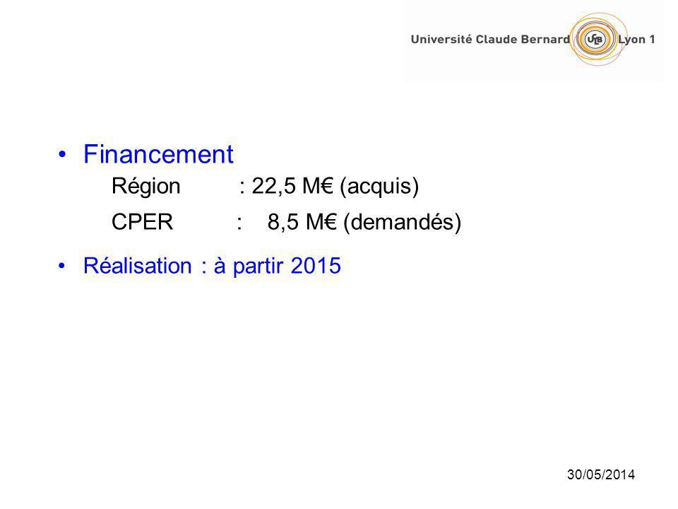 30/05/2014 Financement Région : 22,5 M (acquis) CPER : 8,5 M (demandés) Réalisation : à partir 2015