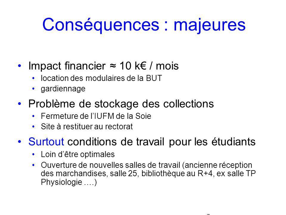 7 Conséquences : majeures Impact financier 10 k / mois location des modulaires de la BUT gardiennage Problème de stockage des collections Fermeture de