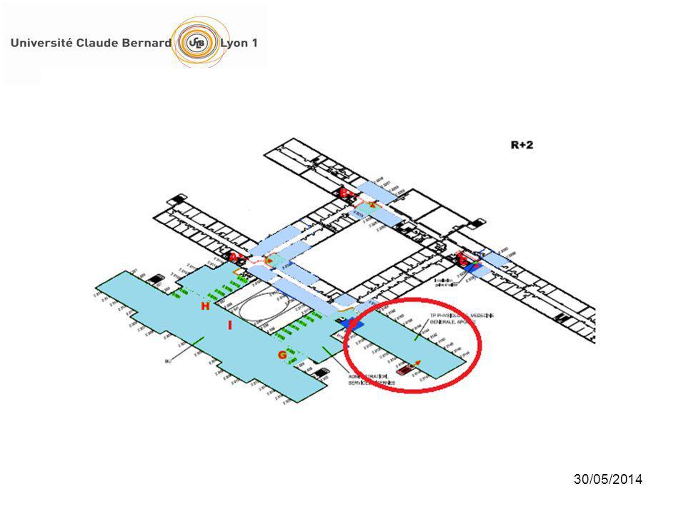 30/05/2014 La communication autour du projet 2 espaces dédiés sur le site intranet http://chantierbu.univ-lyon1.fr/ http://chantierrockefeller.univ-lyon1.fr/ si problème, contacts locaux en lien étroit avec les composantes et le CCES (C.