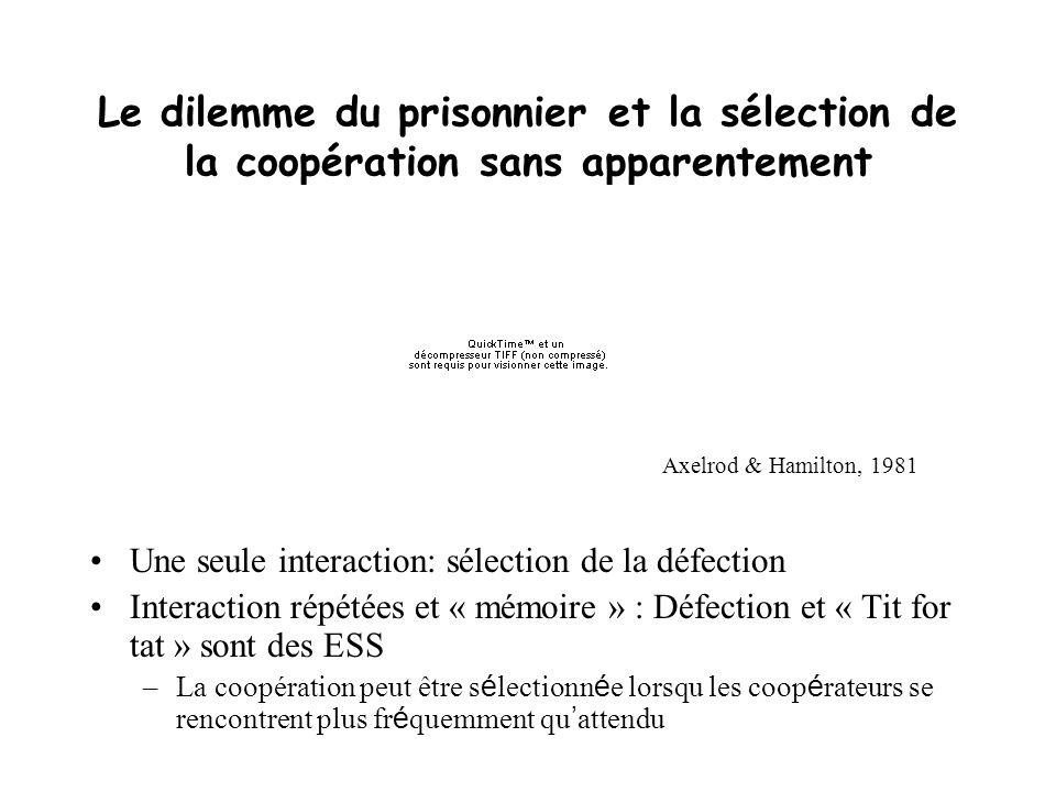 Le dilemme du prisonnier et la sélection de la coopération sans apparentement Une seule interaction: sélection de la défection Interaction répétées et