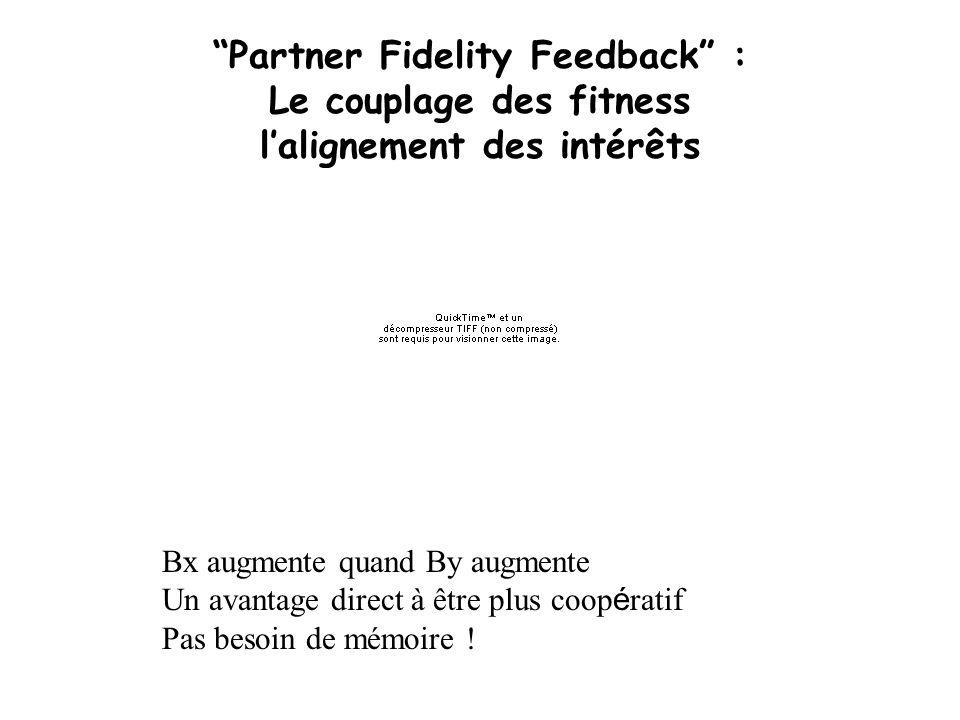 Partner Fidelity Feedback : Le couplage des fitness lalignement des intérêts Bx augmente quand By augmente Un avantage direct à être plus coop é ratif