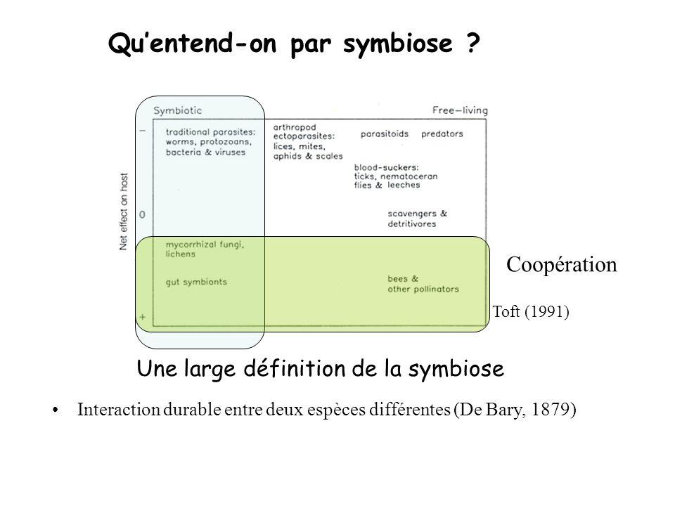 Toft (1991) Quentend-on par symbiose ? Une large définition de la symbiose Interaction durable entre deux espèces différentes (De Bary, 1879) Coopérat