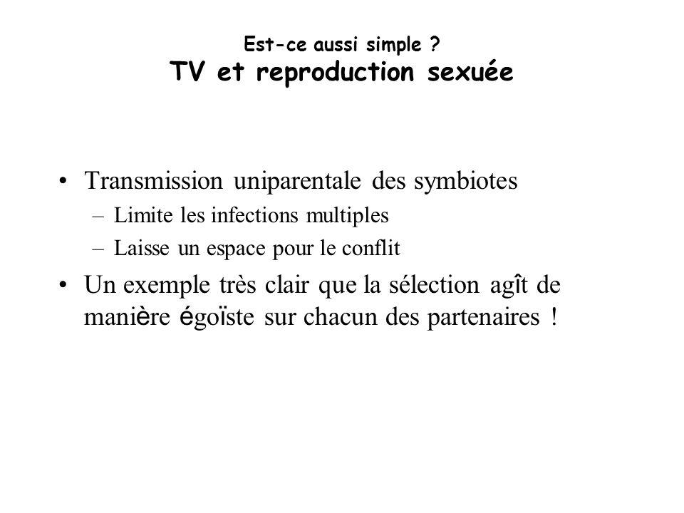 Est-ce aussi simple ? TV et reproduction sexuée Transmission uniparentale des symbiotes –Limite les infections multiples –Laisse un espace pour le con