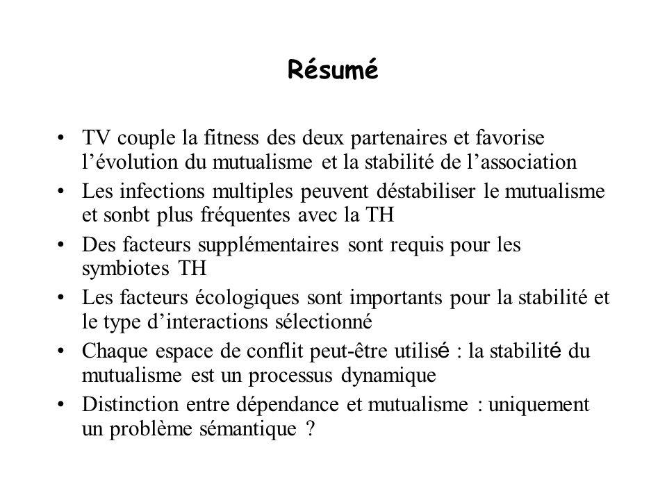Résumé TV couple la fitness des deux partenaires et favorise lévolution du mutualisme et la stabilité de lassociation Les infections multiples peuvent