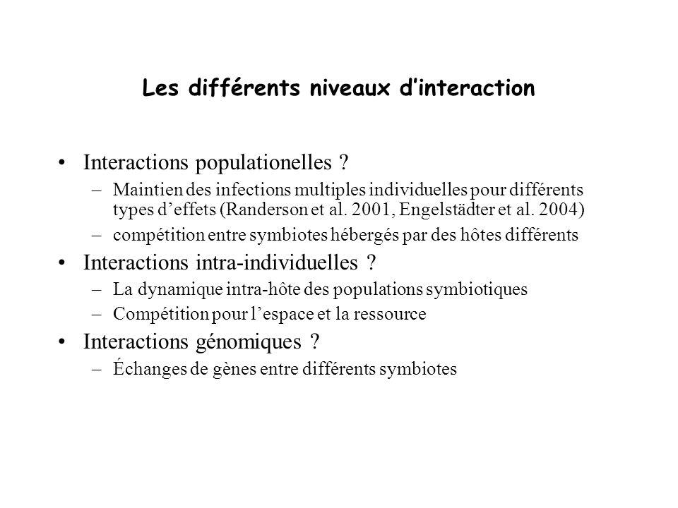 Les différents niveaux dinteraction Interactions populationelles ? –Maintien des infections multiples individuelles pour différents types deffets (Ran