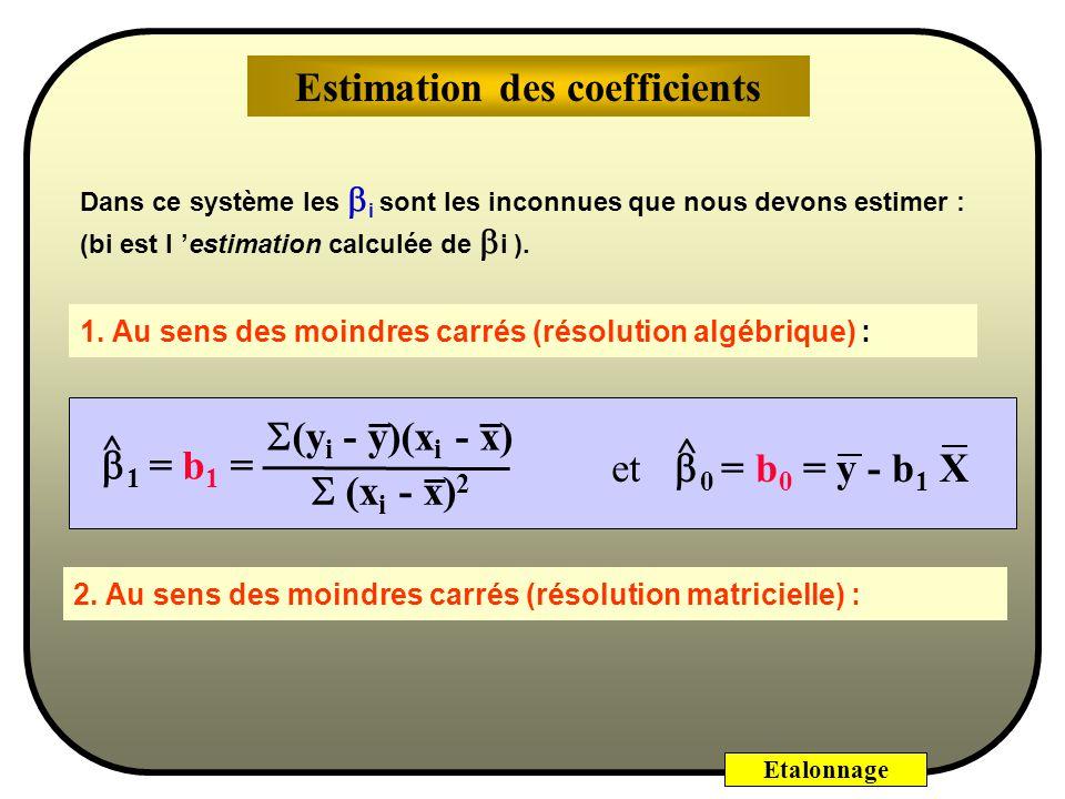 Etalonnage La droite des moindres carrés correspondant aux données a donc pour équation : Y = 5,139 X – 0,418 Droite détalonnage 0 10 20 30 01234567 n