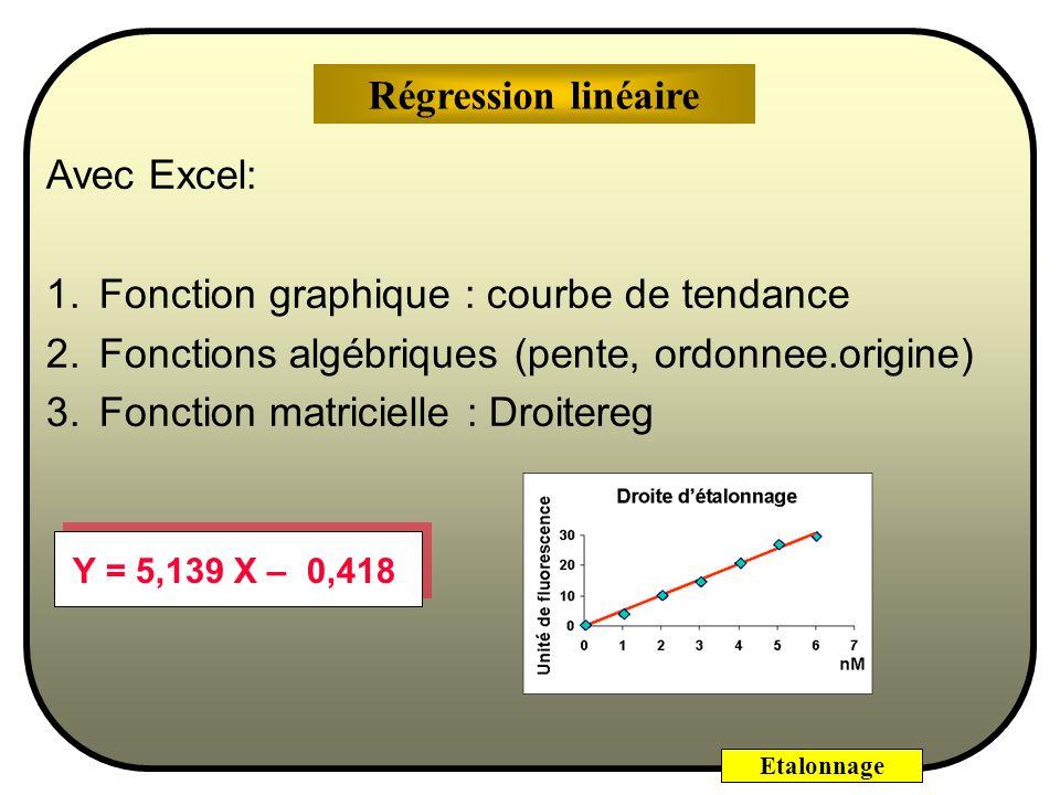 Etalonnage Dans ce système les i sont les inconnues que nous devons estimer : (bi est l estimation calculée de i ). 1. Au sens des moindres carrés (ré
