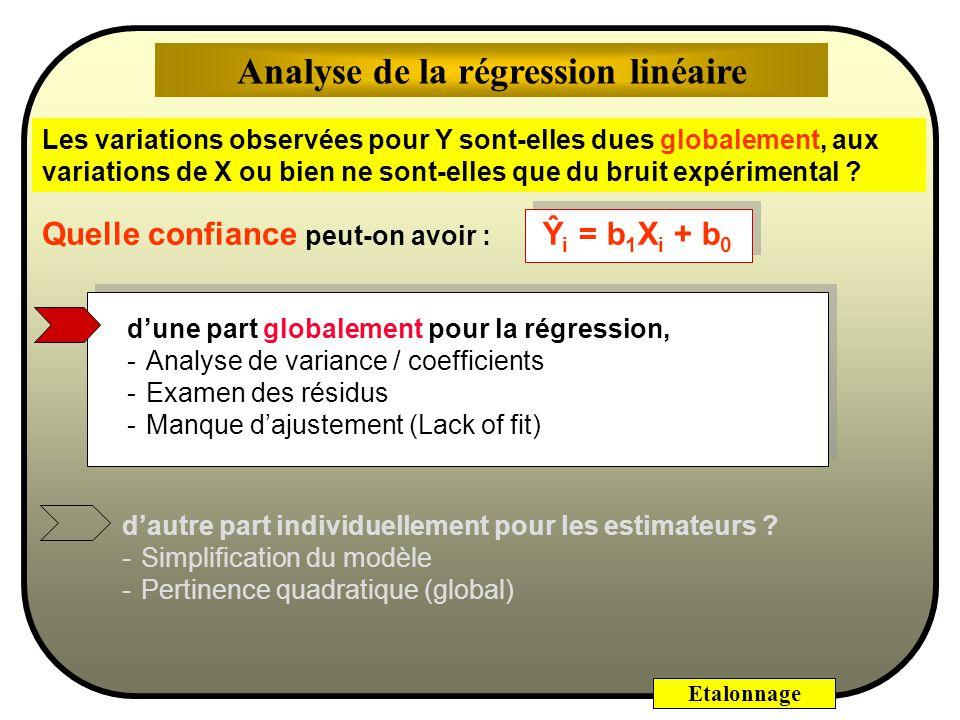 Etalonnage Avec Excel: 1.Fonction graphique : courbe de tendance 2.Fonctions algébriques (pente, ordonnee.origine) 3.Fonction matricielle : Droitereg