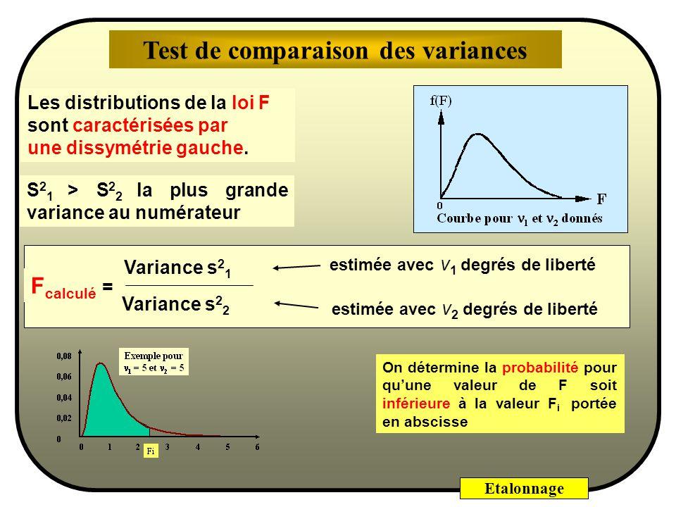 Etalonnage Pour savoir si les variances des deux échantillons sont identiques ou différentes, il faut effectuer un test de comparaison de variances. L