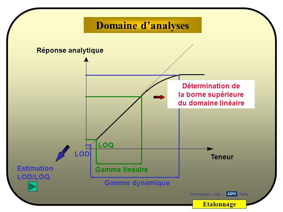 Etalonnage Réponse analytique Teneur LOQ Gamme linéaire Gamme dynamique LOD Détermination de la borne supérieure du domaine linéaire Permission J.