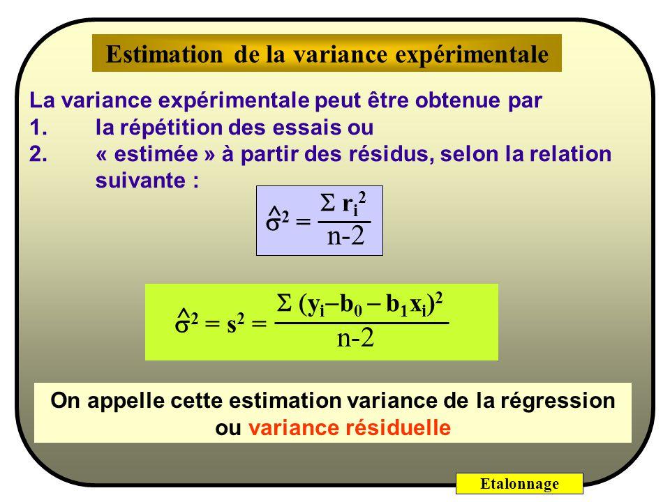 Etalonnage b 0 estimation de β 0 de moyenne β0 et de variance var(b0) b 1 estimation de β 1 de moyenne β1 et de variance var(b1) (x i - x) 2 Var(b 1 )