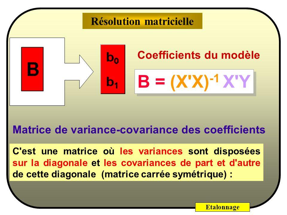 Etalonnage Avec Excel: Outil, Utilitaire danalyse Régression linéaire 1.Coefficients de régression 2.Analyse de variance (test de F1) 3.Calcul, signif
