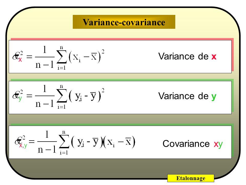 Etalonnage B = (X'X) -1 X'Y Coefficients du modèle C'est une matrice où les variances sont disposées sur la diagonale et les covariances de part et d'