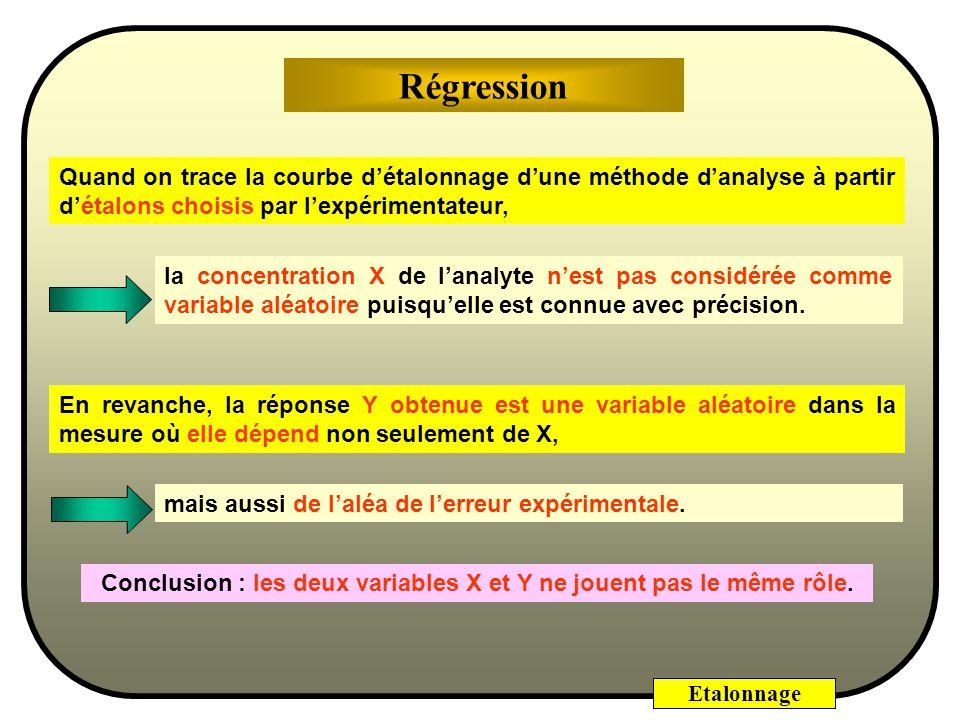 Etalonnage Conclusion : les deux variables X et Y ne jouent pas le même rôle.