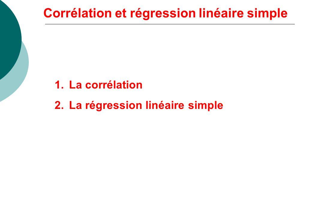 Corrélation et régression linéaire simple 1.La corrélation 2.La régression linéaire simple