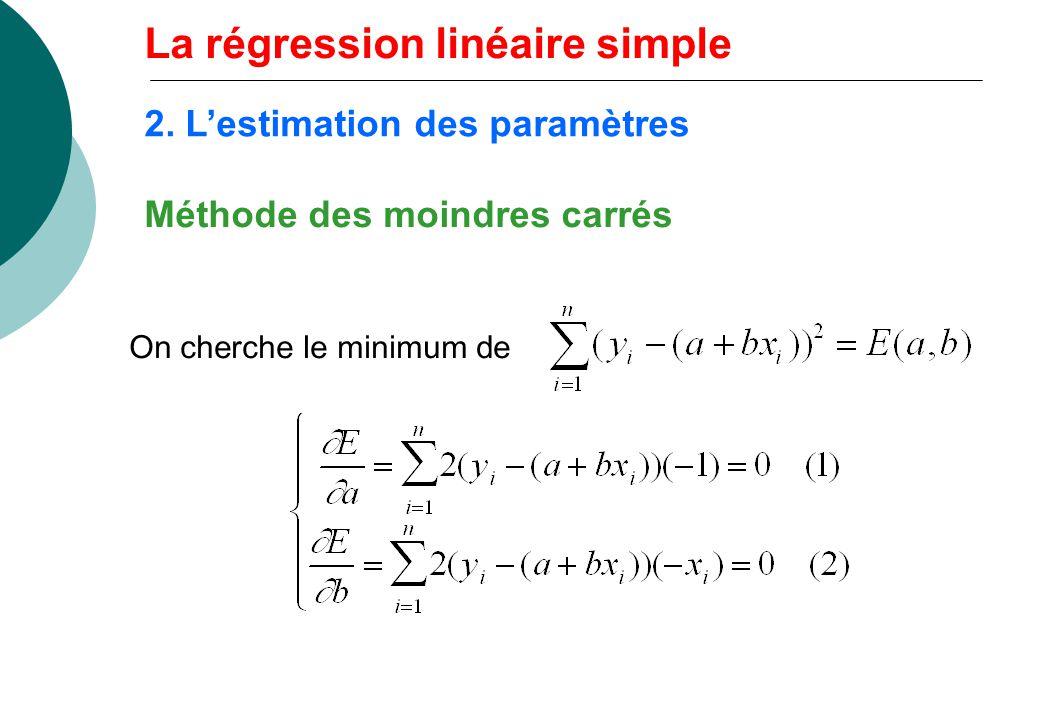 Méthode des moindres carrés On cherche le minimum de 2. Lestimation des paramètres La régression linéaire simple