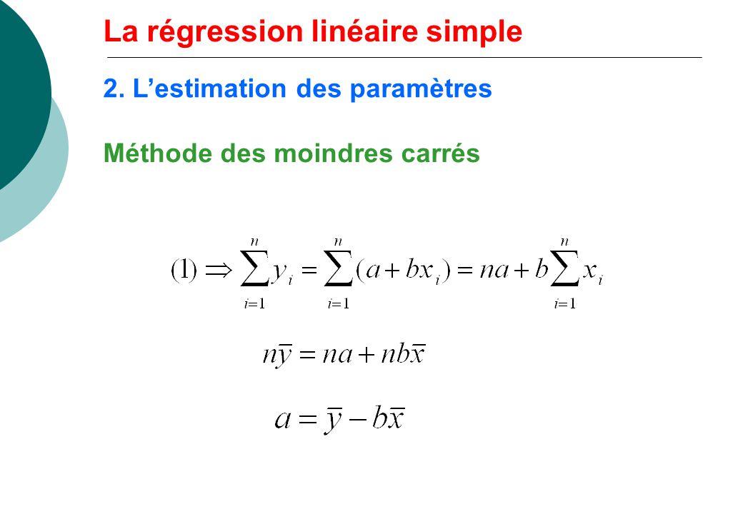 Méthode des moindres carrés 2. Lestimation des paramètres La régression linéaire simple