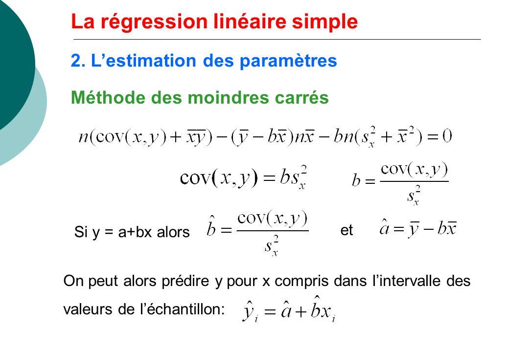Si y = a+bx alors et On peut alors prédire y pour x compris dans lintervalle des valeurs de léchantillon: Méthode des moindres carrés 2. Lestimation d