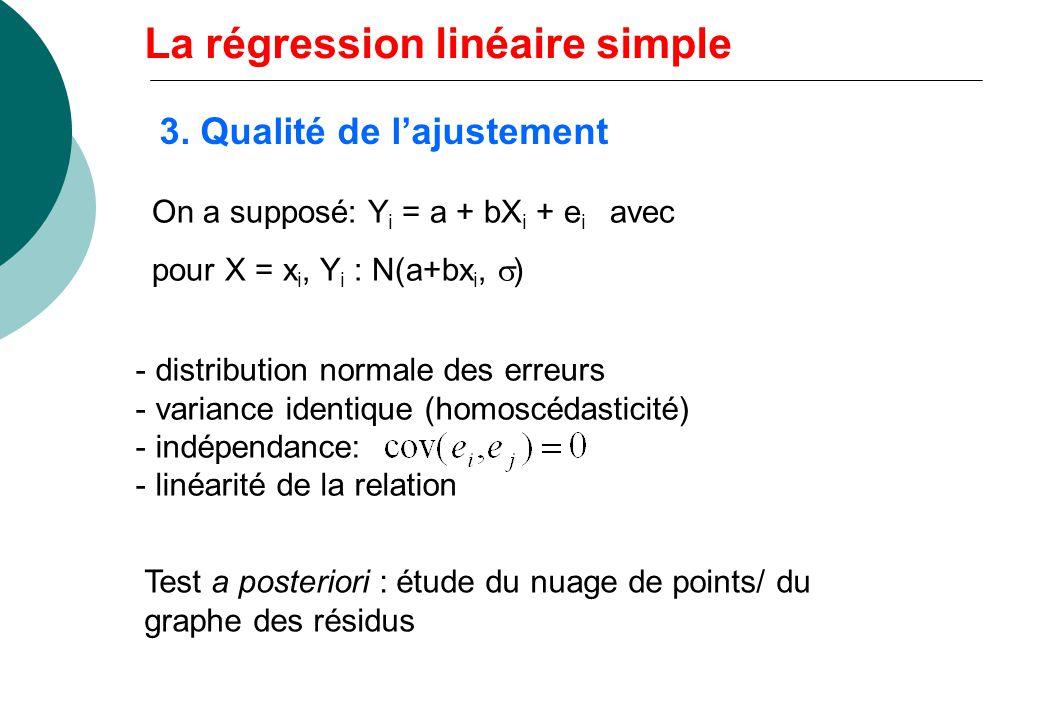 3. Qualité de lajustement On a supposé: Y i = a + bX i + e i avec pour X = x i, Y i : N(a+bx i, ) - distribution normale des erreurs - variance identi